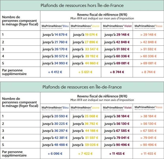 fenetre-ma-prime-renov-ressources